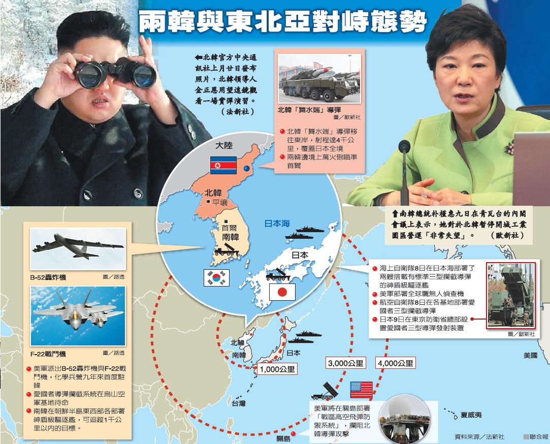 北韓挑釁開戰