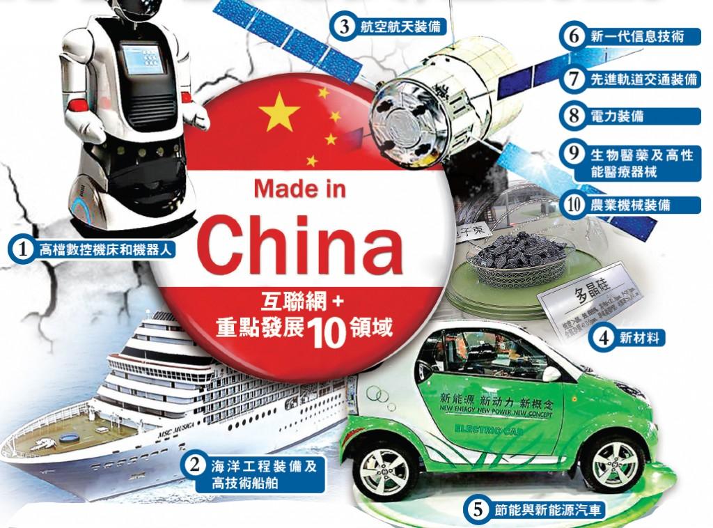 圖片來源:http://news.takungpao.com.hk